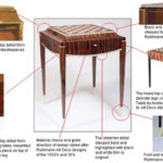 Chess Table Design History